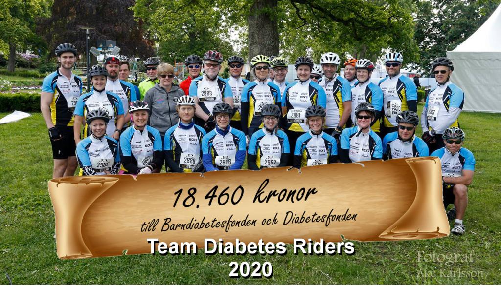 Team DIabetes Riders är samlade och redovisar årets resultat: 18.460 insamlade kronor år 2020